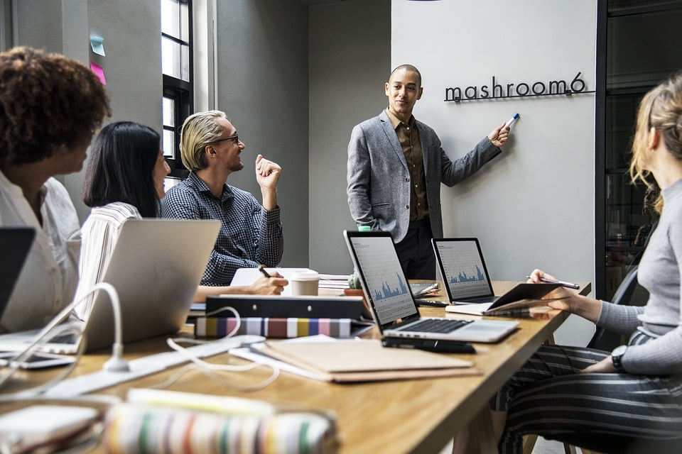 Corporate Marketing Strategy vs Business Strategy